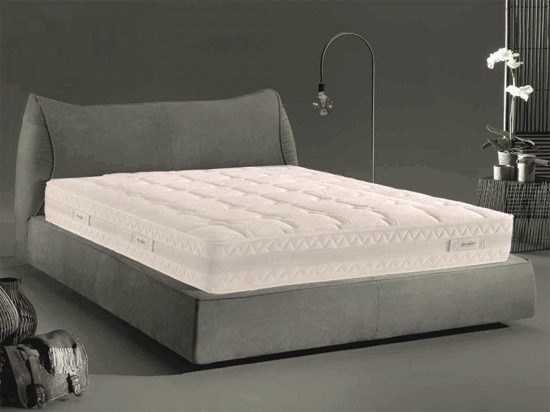 Notturnia Prezzi per materassi a molle vantaggiosi - Notturnia di ...